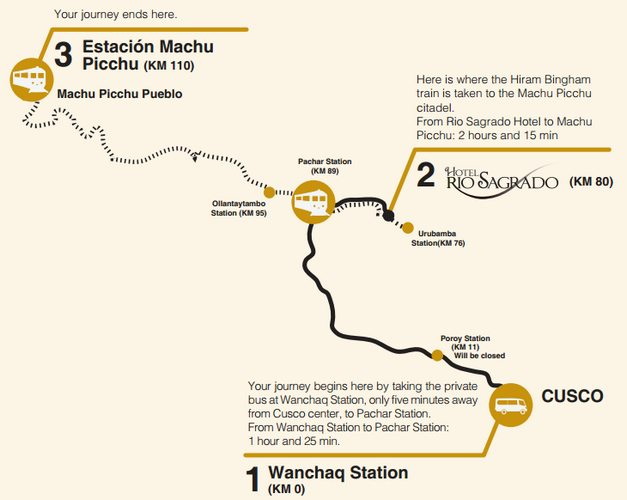 bimodal service to Machu Picchu, Peru vacations, Peru For Less