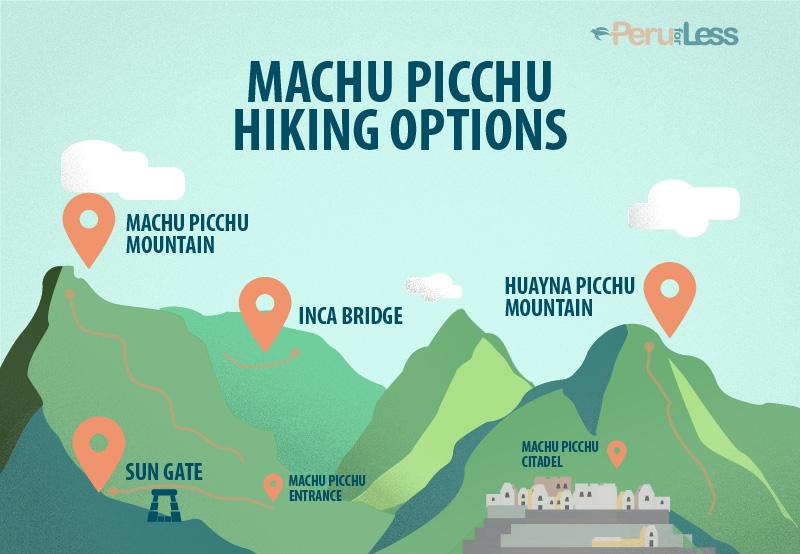 The Hiking Options at Machu Picchu