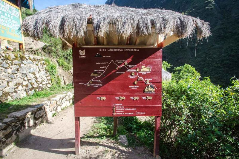 Red Inca Trail map posted at the first checkpoint.