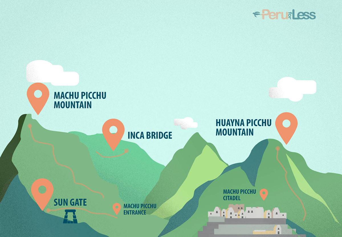 A graphic of a map with the four Machu Picchu hikes in relation to the entrance and citadel.