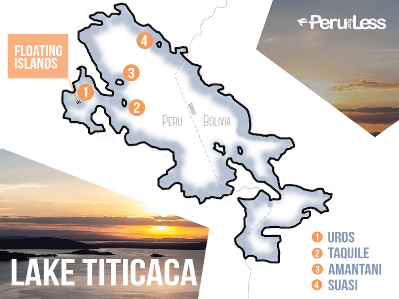 Map of Lake Titicaca with Uros, Taquile, Amantani, and Suasi Islands labeled.