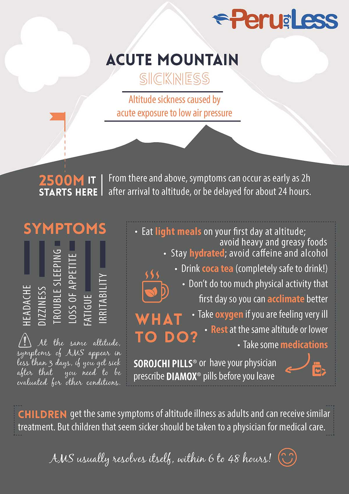 Altitude sickness symptoms include headache and fatigue. Eat light meals and stay hydrated.